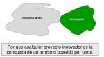 Lo que implica la innovación