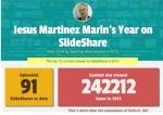 Slideshrate tot 1%
