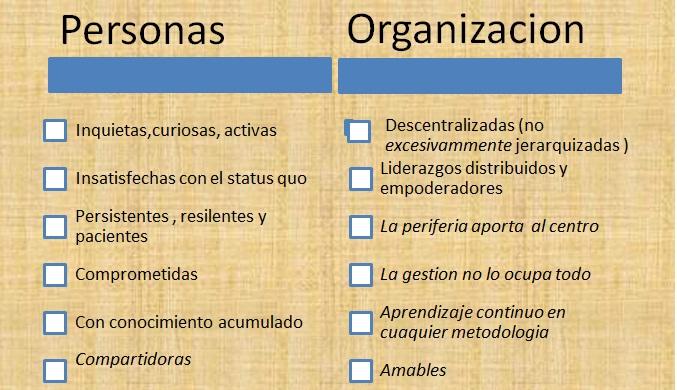 Personas organizaciones