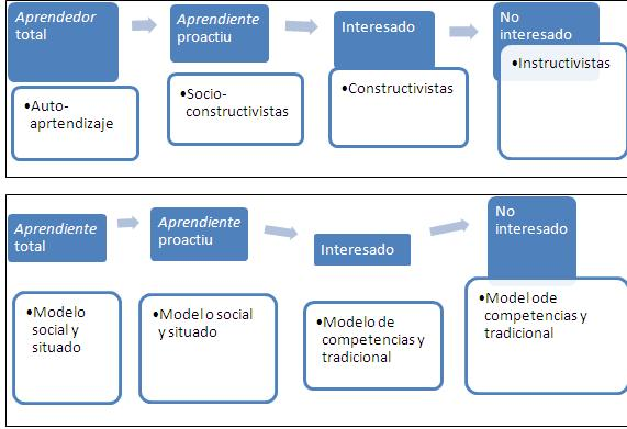 modelos y detección nnff