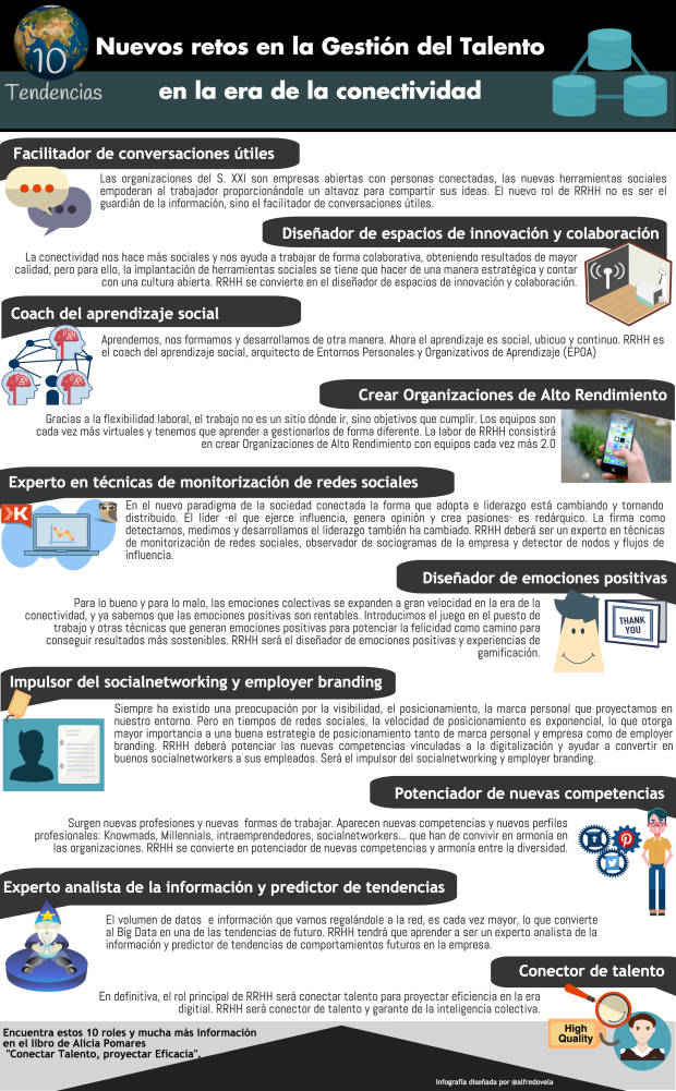 Infografiab-10-tendencias-nuevos-roles-profesional-rrhh-copy-2