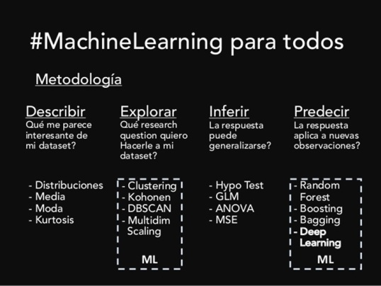 machine-learning-para-todos