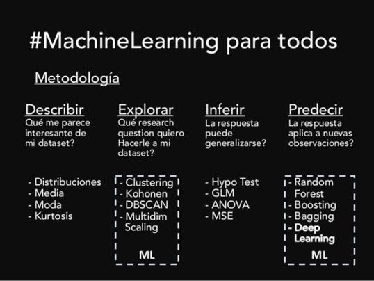 machine-learning-para-todos