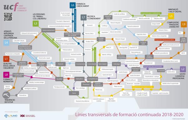 metro_linies_transversals